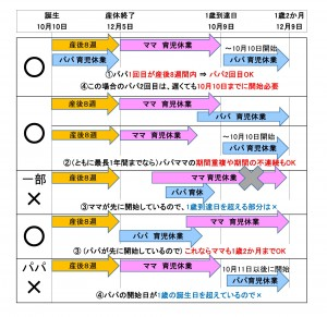 パパ・ママ育休プラス イメージ図